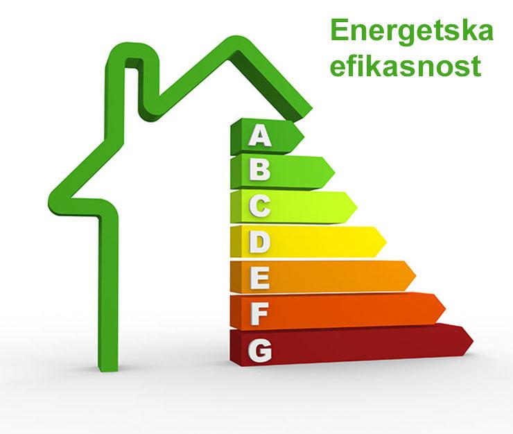 Energetiska efikasnost